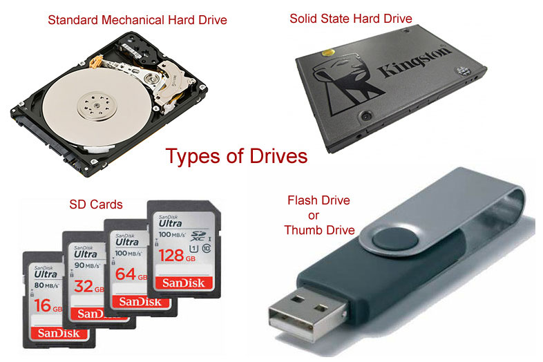 Computer Drives Flash Drives and And Cloud Storage Explained