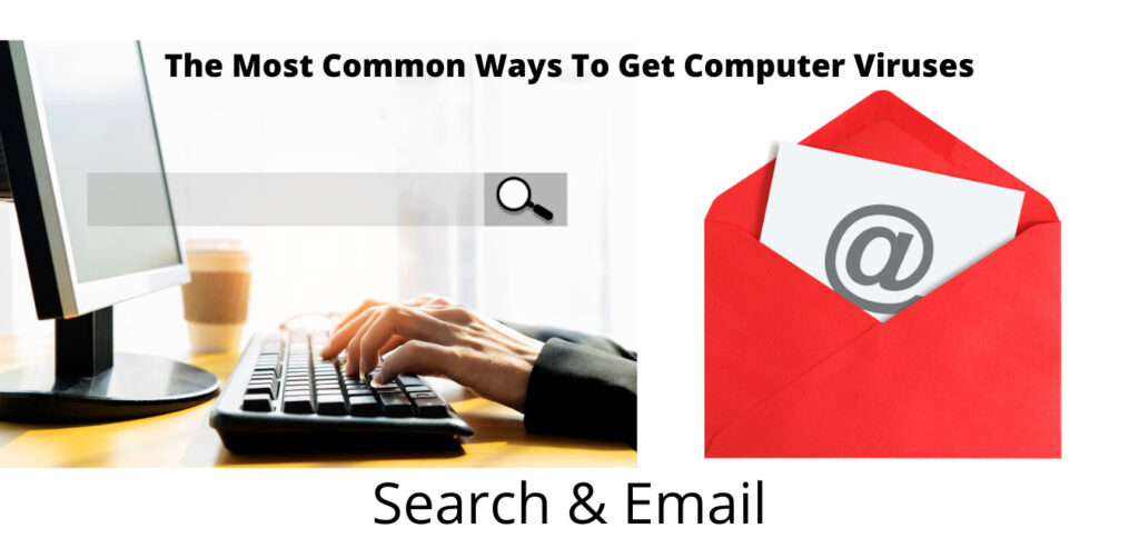 The-Most-Common-Ways-You-Get-Computer-Viruses